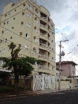 Alugar Apartamento / Duplex em Ribeirão Preto. apenas R$ 2.200,00