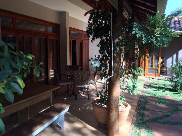 Alugar Casas / Condomínio em Bonfim Paulista apenas R$ 8.500,00 - Foto 14